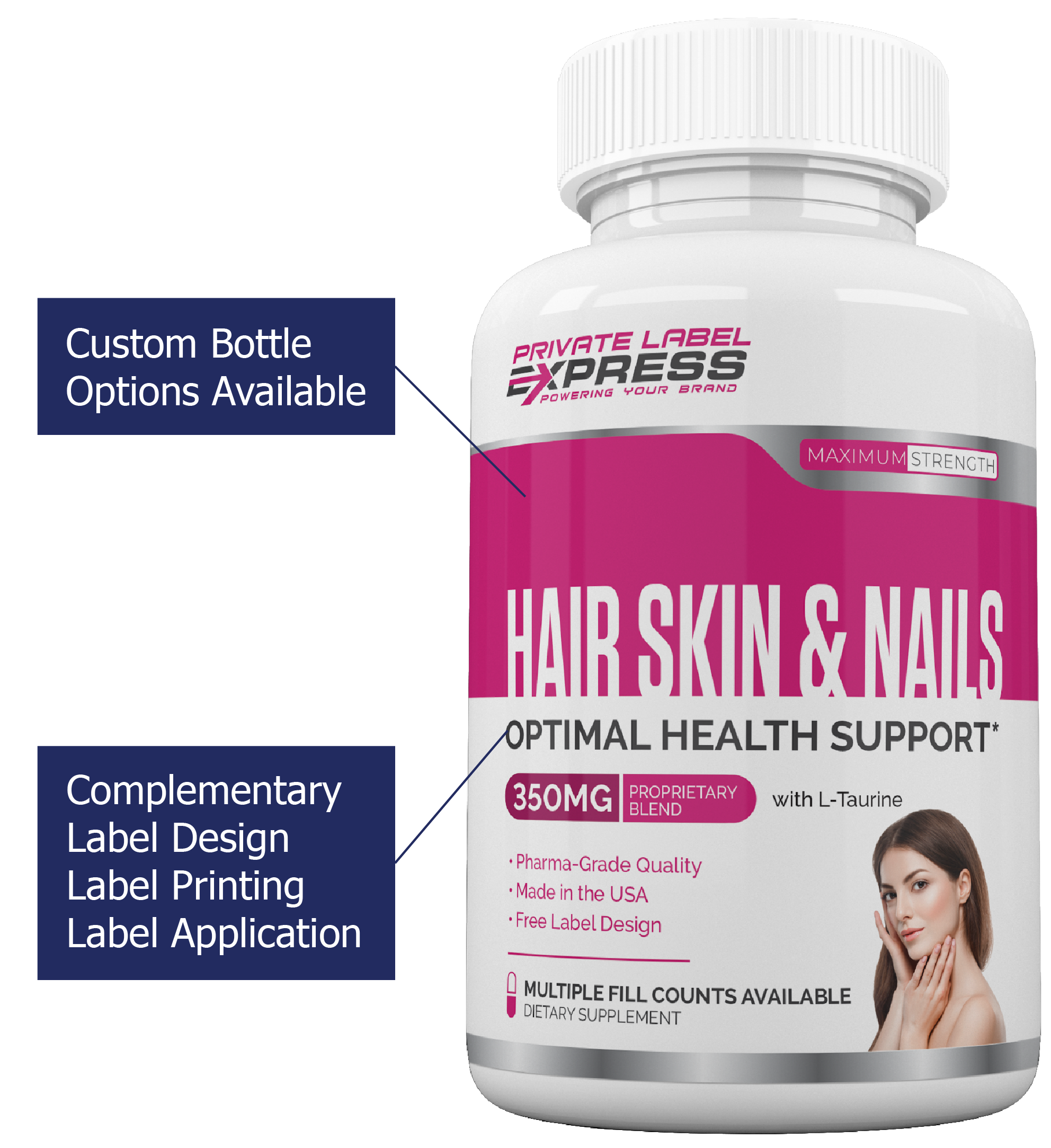 Private label HAIR, NAIL, & SKIN Supplements